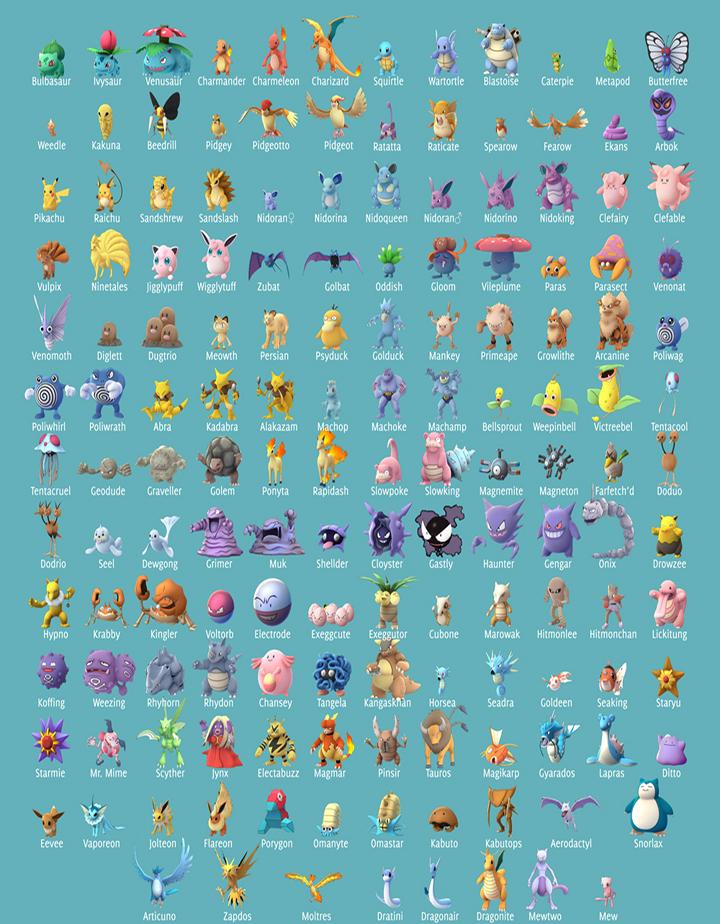pokemon-go-charactersilhouettes